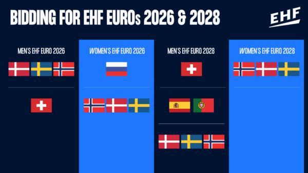 handball euro
